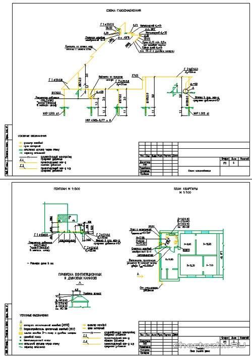 Заказ проекта газификации частного дома в москве и подмосковье у профессионалов рынка: максимальная ответственность, доступные цены