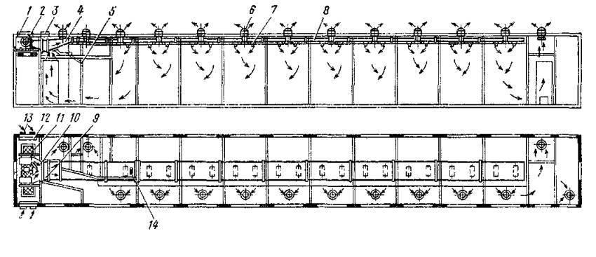 Механику-бригадиру проводников - вентиляция пассажирских вагонов