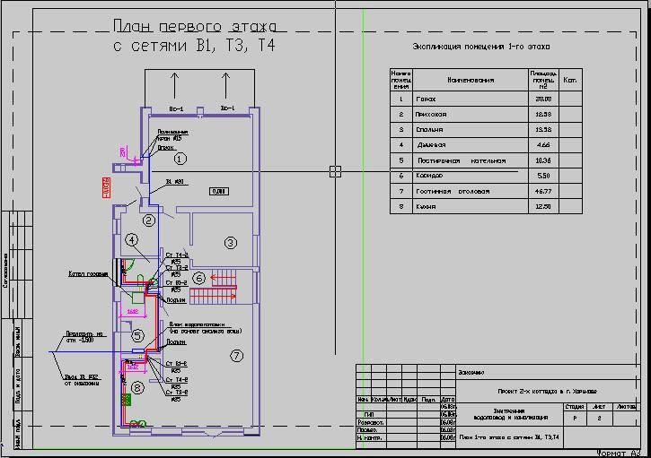 Проектирование системы водоснабжения квартиры: важность, виды разводки, советы по выбору труб