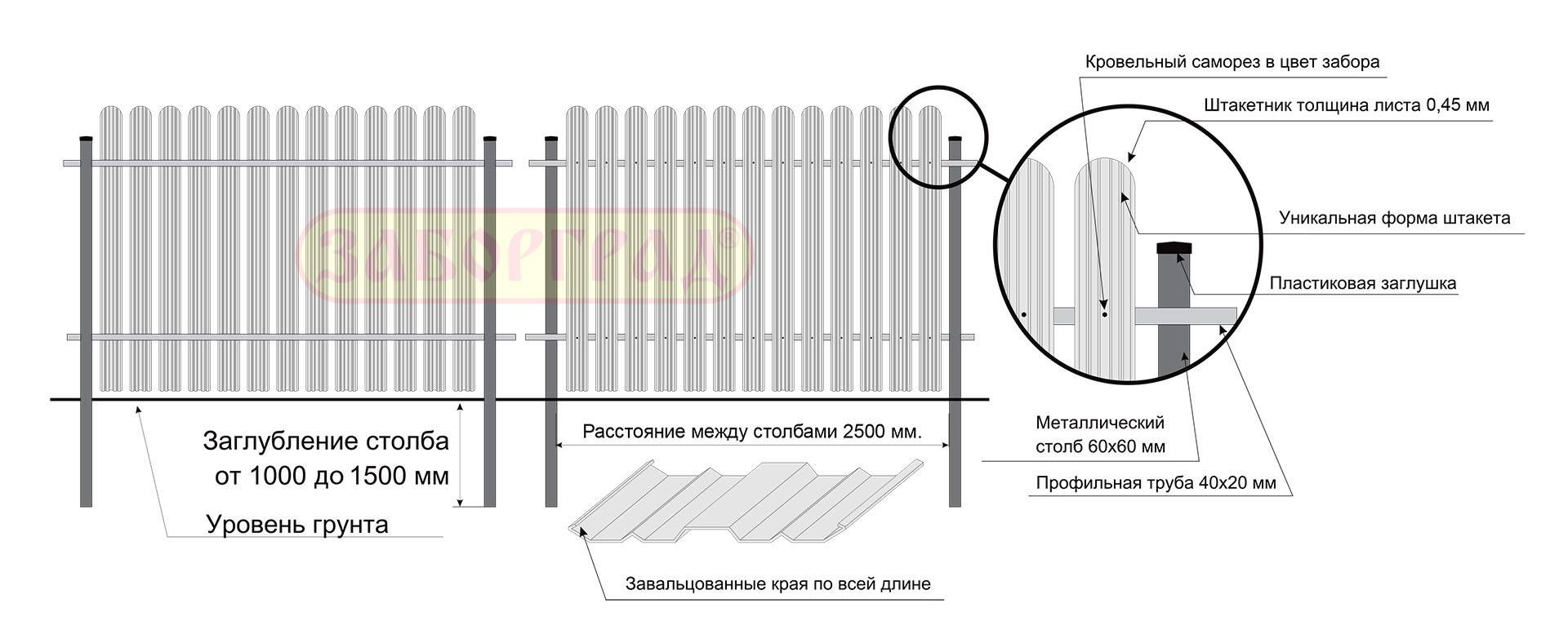 Забор из металлического штакетника: пошаговая инструкция по установке и расчет стоимости металлического забора