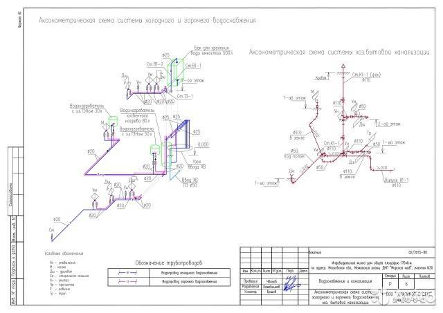Гост водоснабжение и канализация внутренние сети