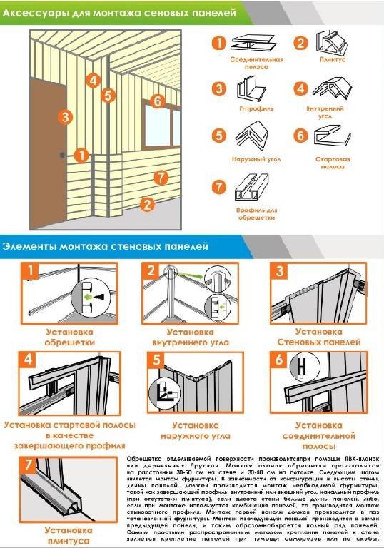 Обшивка стен пластиковыми панелями: инструменты, монтаж своими руками и советы специалистов по отделки