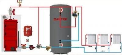 Теплоаккумулятор для отопления – устройство, назначение и виды