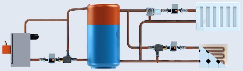 Все о автоматике для газовых котлов отопления