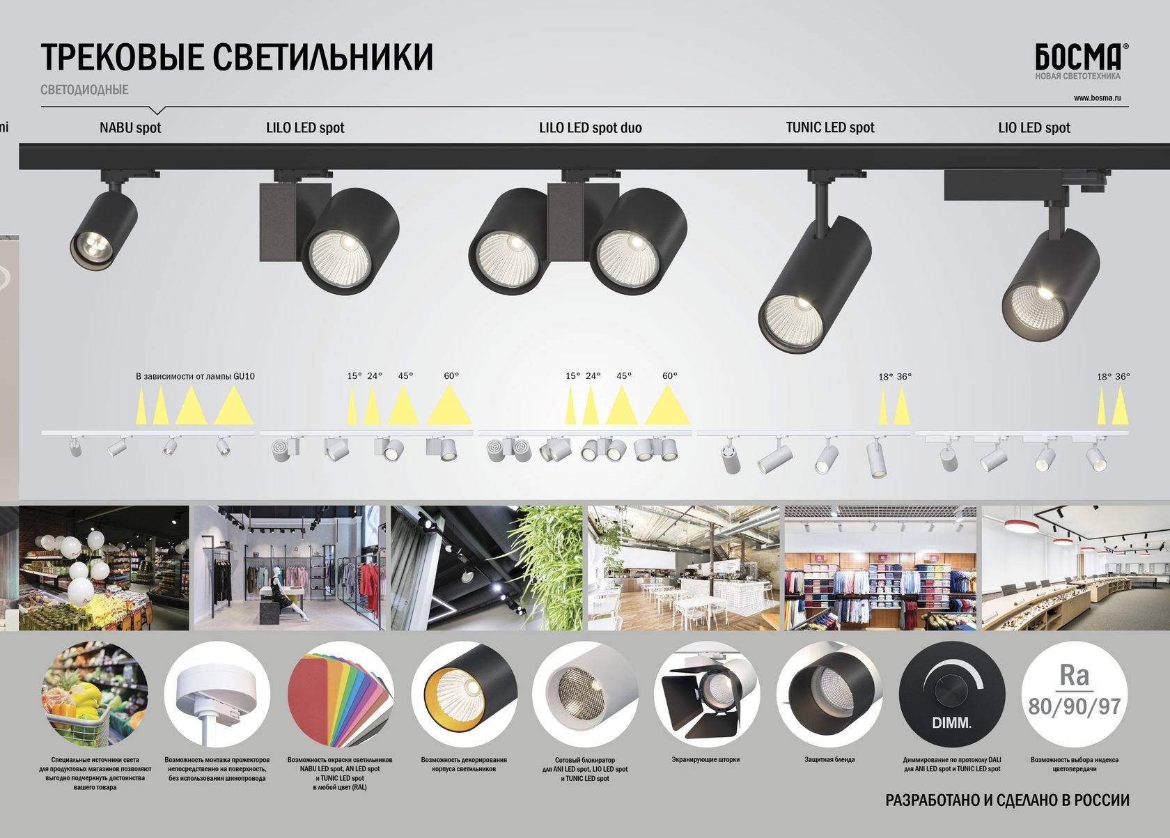Каких размеров бывают точечные светильники в зависимости от предназначения