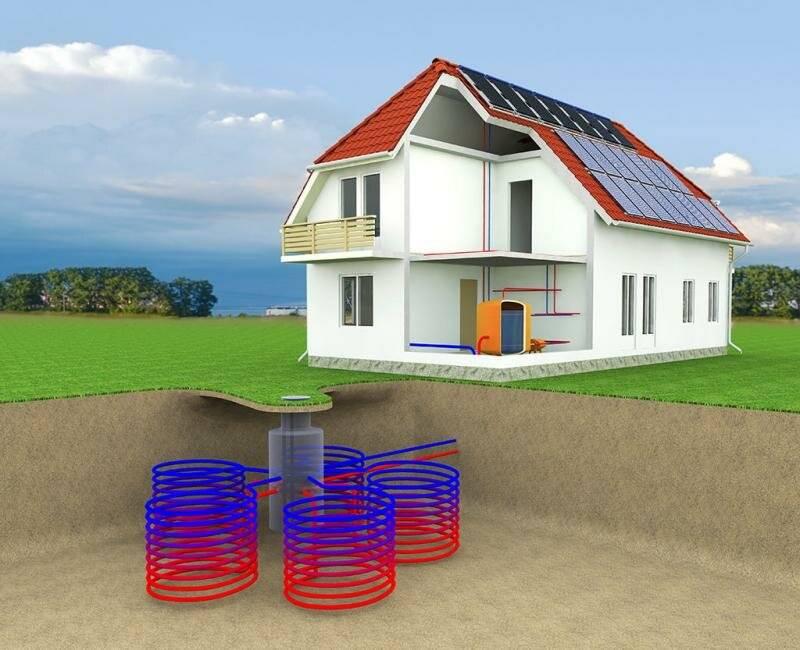 Отопление загородного дома: варианты и цены, сравнение систем