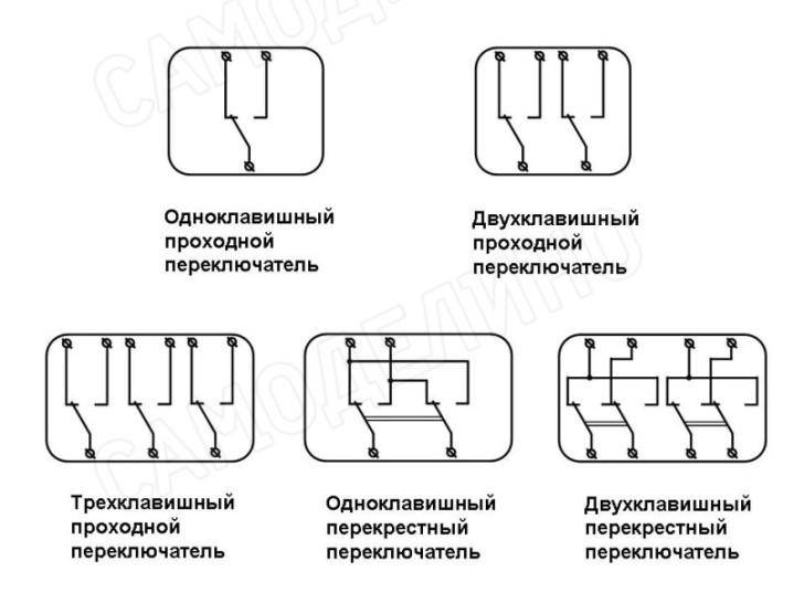 Зачем нужен проходной выключатель
