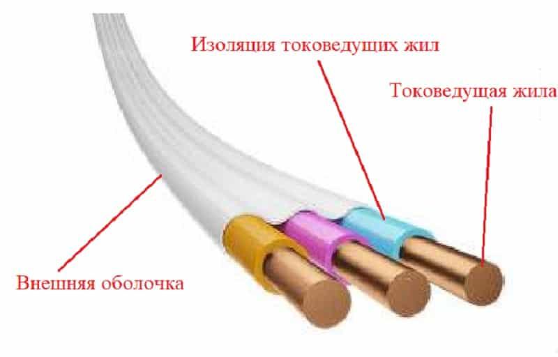 Маркировка кабелей и проводов: таблица и расшифровка