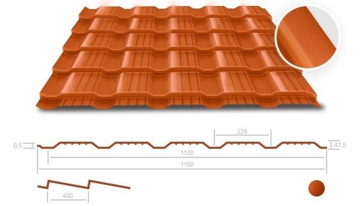 Модульная металлочерепица: плюсы и минусы, укладка и монтаж