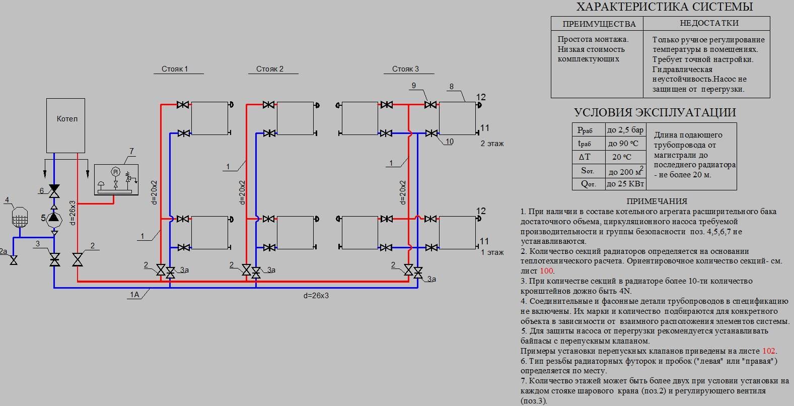 Нормативы должен знать каждый: параметры теплоносителя системы отопления многоквартирного дома