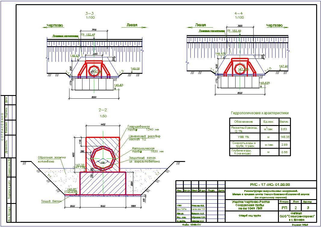 Прокладка газопровода: способы и требования.   исполнительная документация