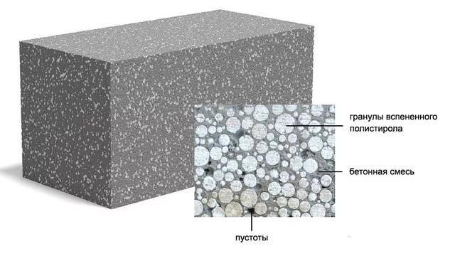 Плитный фундамент для частного дома: где и когда используется, как рассчитать, этапы монтажа