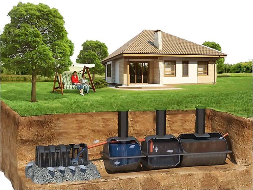 Автономная канализация: как выбрать для частного дома, установка пластиковой накопительной емкости, «топас» и «юнилос астра 5»