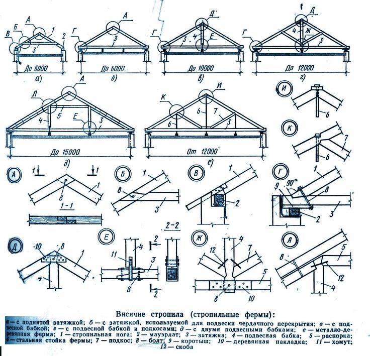 Особенности крыши из дранки: технология изготовления и укладки