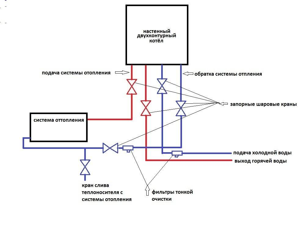 Двухтрубная система отопления схема подключения
