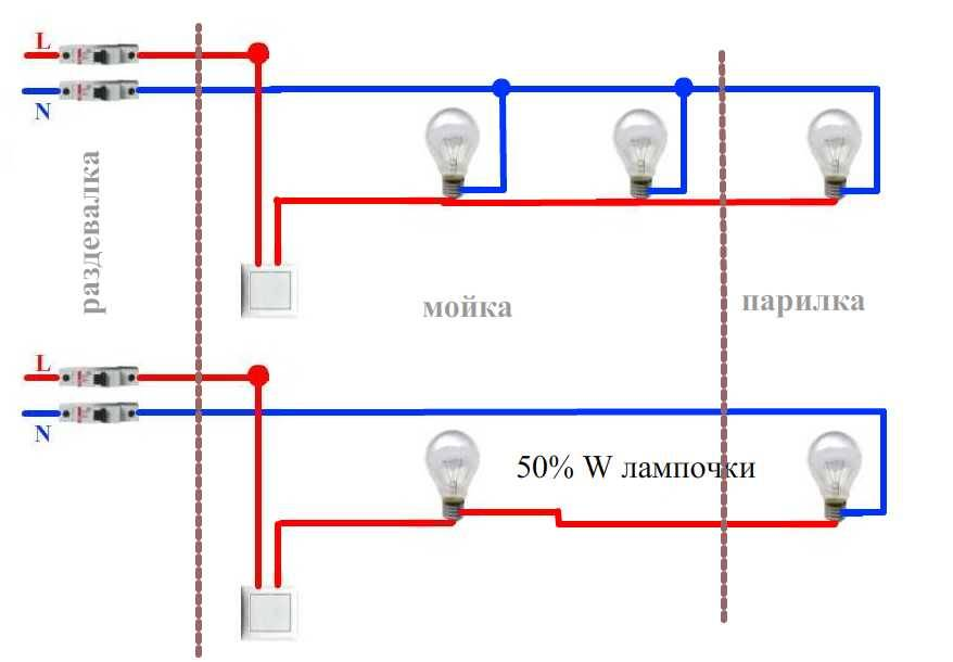 Делаем освещение в гараже: все тонкости процесса
