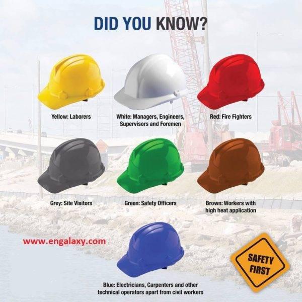 Что означают цвета строительных касок – иерархия стройплощадки! - shcherbak