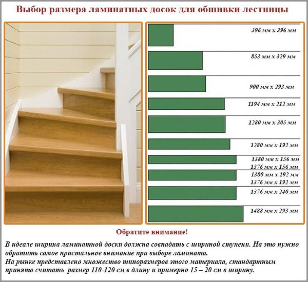 Отделка и декорирование лестниц в частном доме