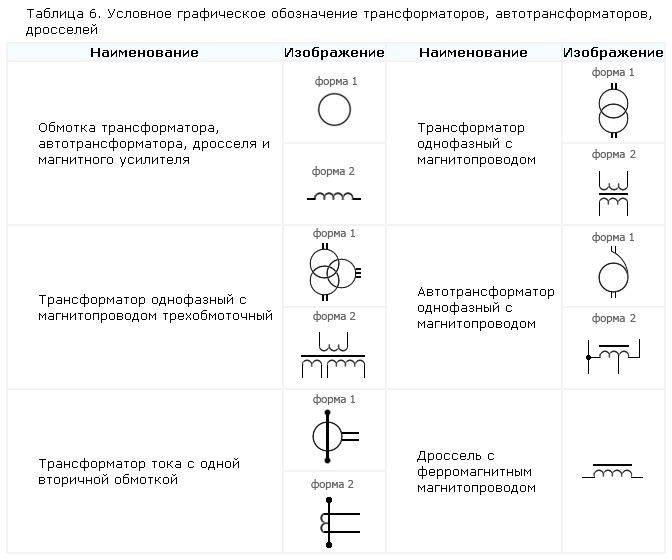 Условные обозначения в электрических схемах гост - tokzamer.ru