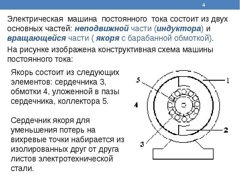 Принцип работы машины постоянного тока