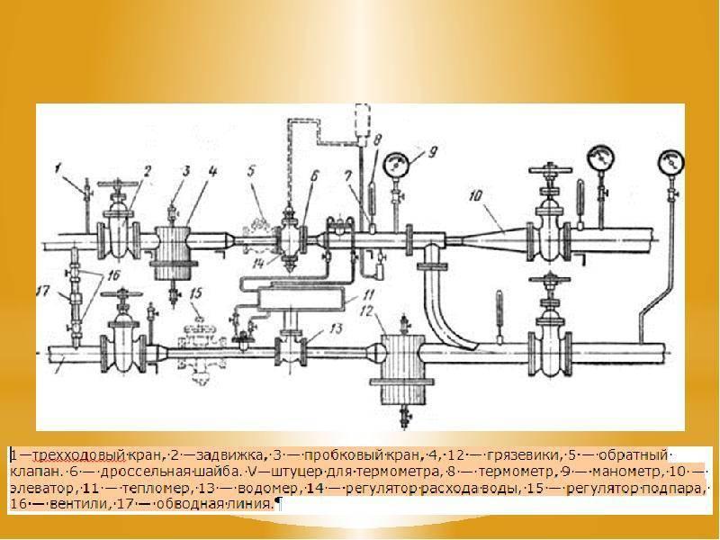 Настройка системы отопления   наладка отопления   блог инженера теплоэнергетика