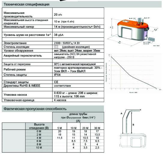 Помпа для кондиционера или дренажный насос: принцип действия, наливной, накопительный и проточный