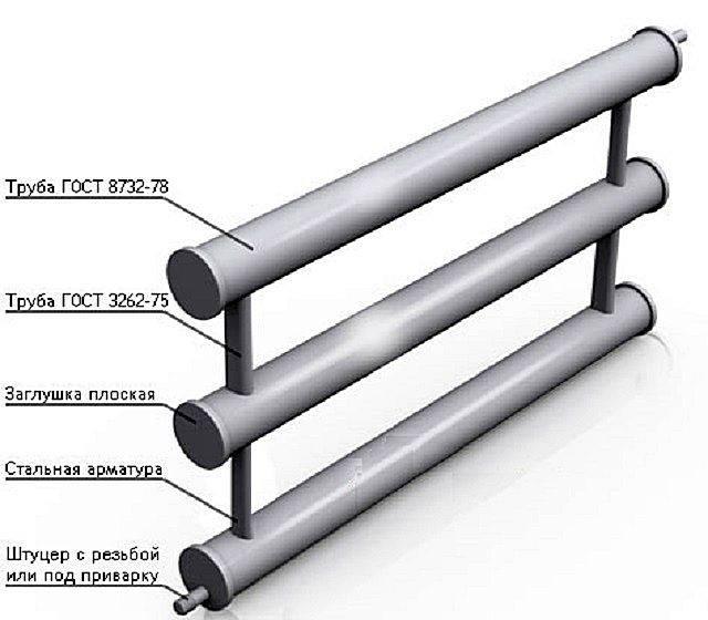 Какой диаметр трубы лучше использовать для отопления частного дома и почему