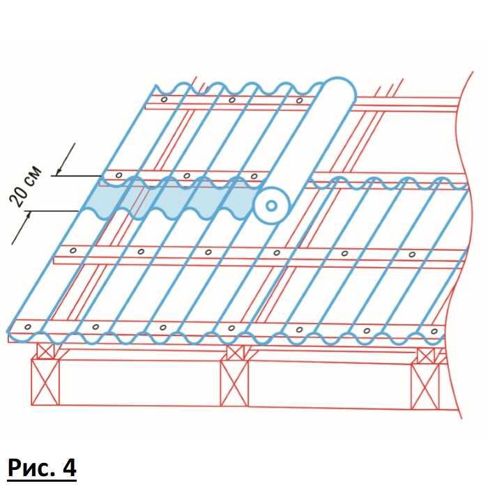 Как правильно класть шифер – пошаговая инструкция, нюансы процесса