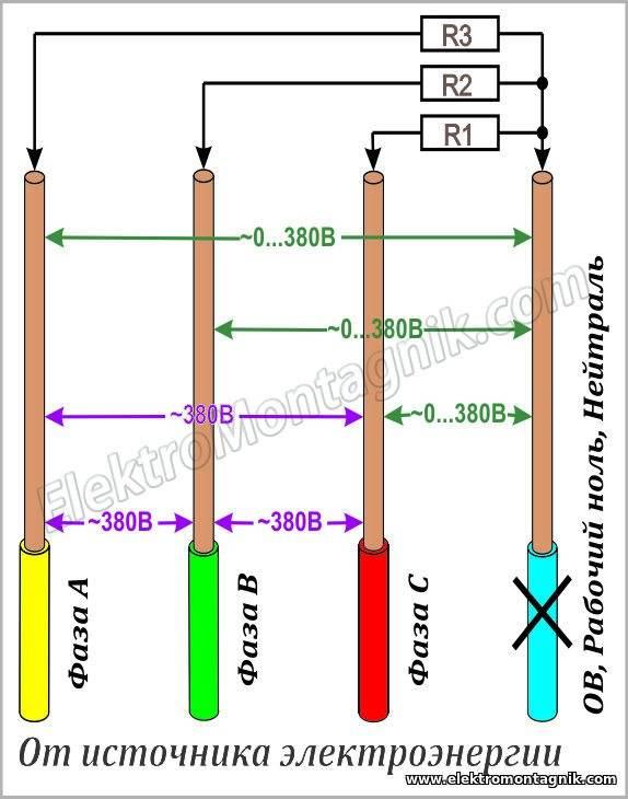 Обрыв нуля или отгорание нуля в трехфазной сети. к чему это приводит?