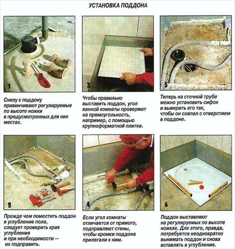 Как сделать ванную своими руками: 125 фото постройки и оформления ванной комнаты