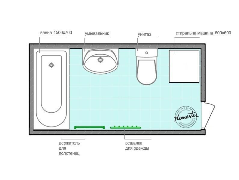 Проводка в ванной своими руками – монтаж электропроводки + фото