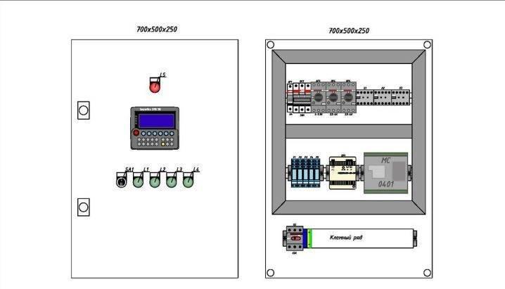 Автоматика для вентиляции: элементы и оборудование