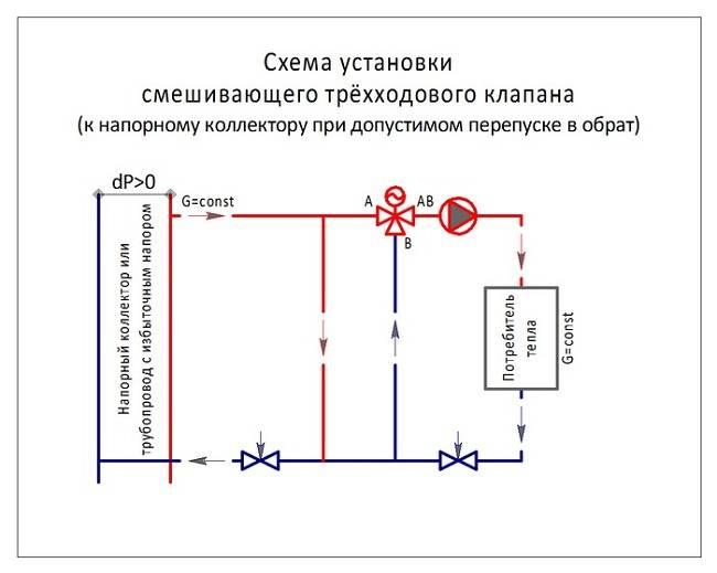 Что такое трехходовой клапан на системе отопления