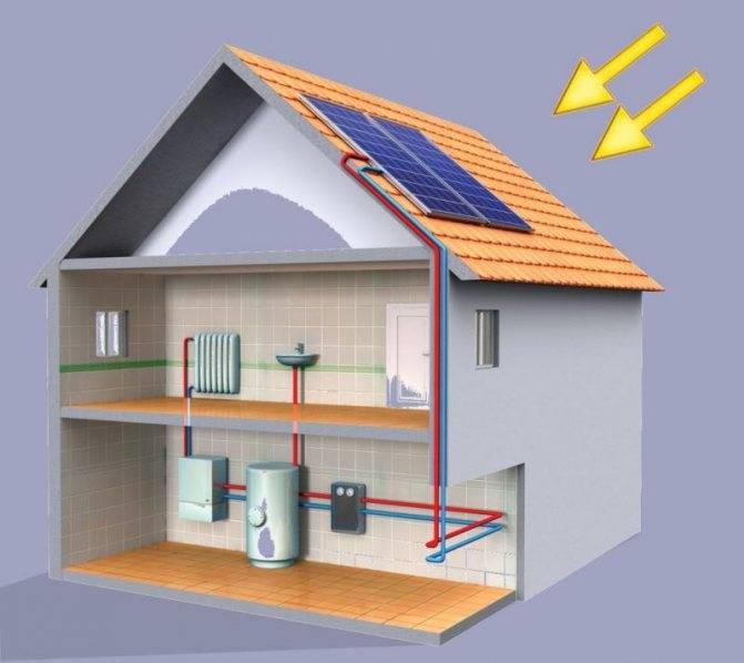 Экономим на отоплении частного дома