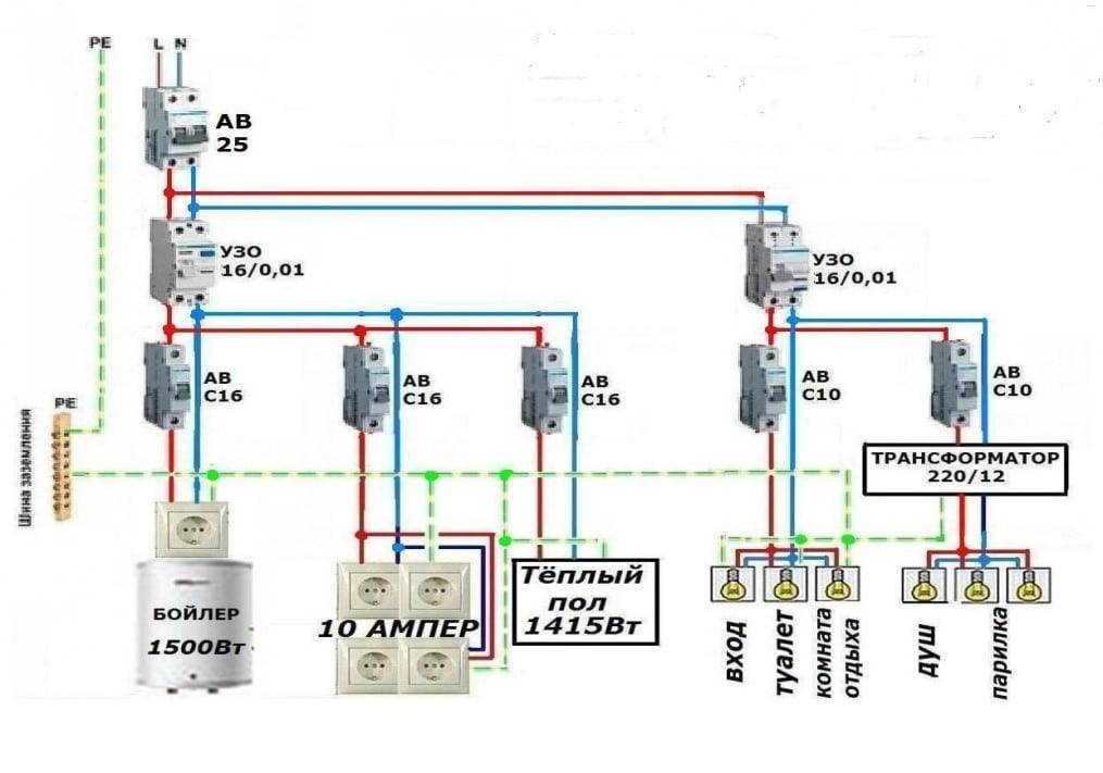 Электропроводка в бане | заметки электрика