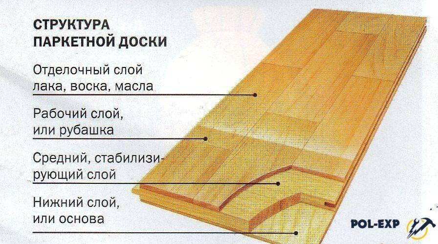 Укладка паркетной доски (78 фото): как укладывать своими руками с подложкой, пошаговая инструкция