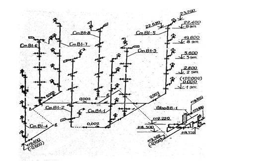 Расчет резерва водопроводной сети