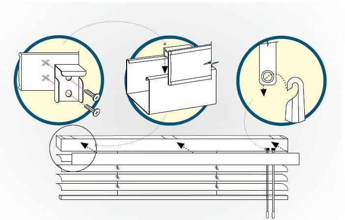 Как установить горизонтальные жалюзи на пластиковые окна? способы установки, как правильно повесить