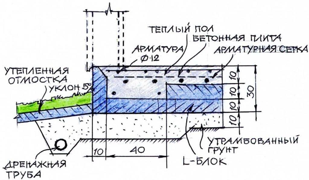 История и традиции русской бани. краткий очерк