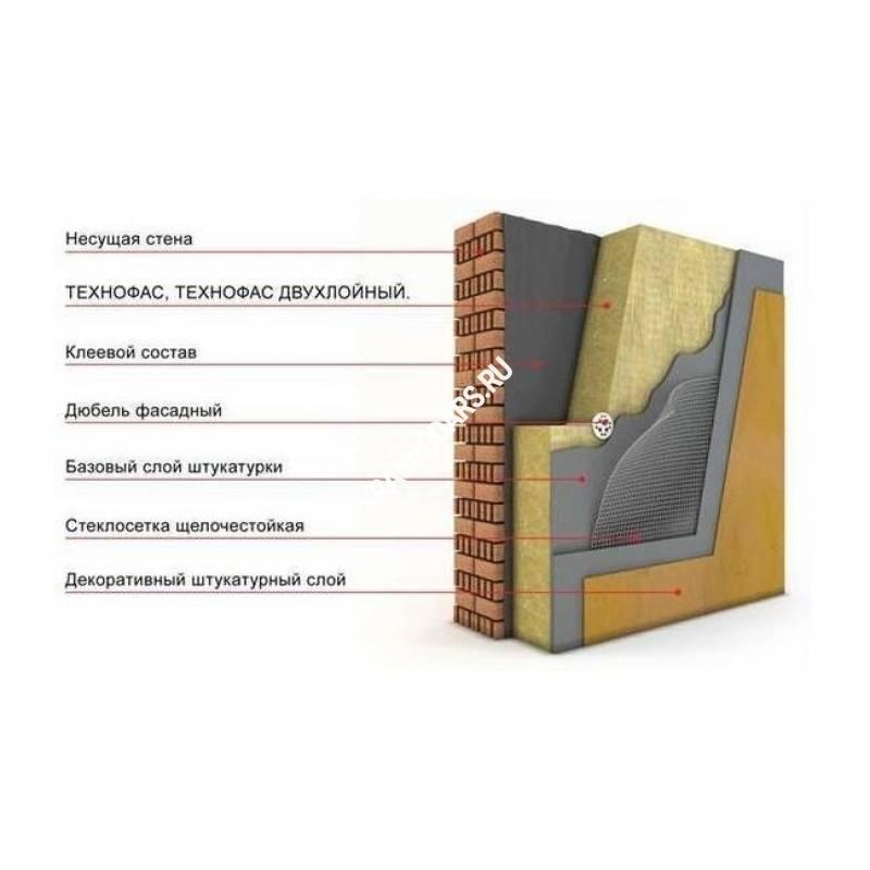 Технические характеристики базальтового утеплителя, достоинства, недостатки и сфера применения