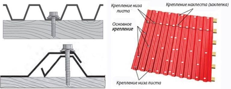 Крепление профнастила на крыше - возможные способы, инструкции на фото и видео