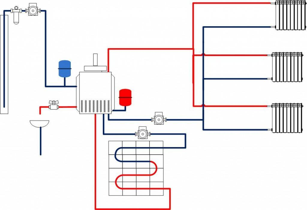 Какая система отопления лучше: варианты схем подключения