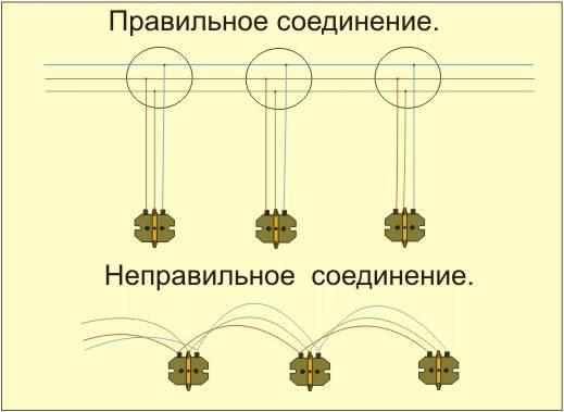 Как установить тройную розетку в стену