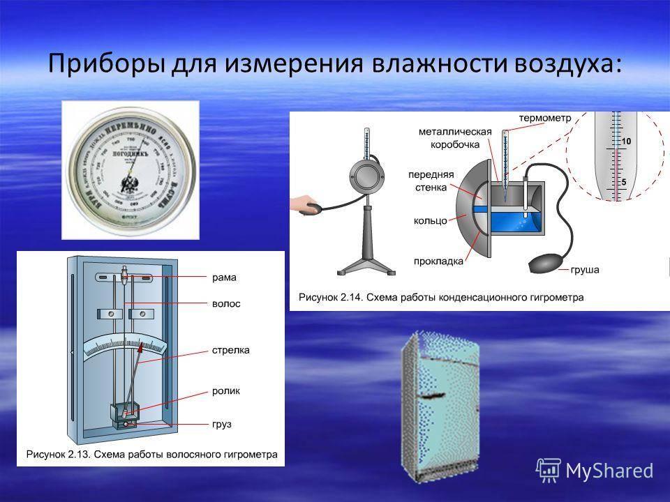 Прибор для измерения влажности воздуха и особенности его применения