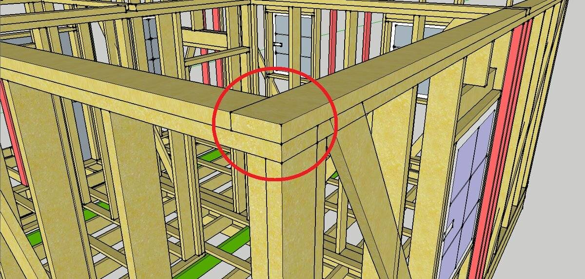 Обвязка каркасного дома: верхняя и нижняя первого и второго этажа, монтаж своими руками