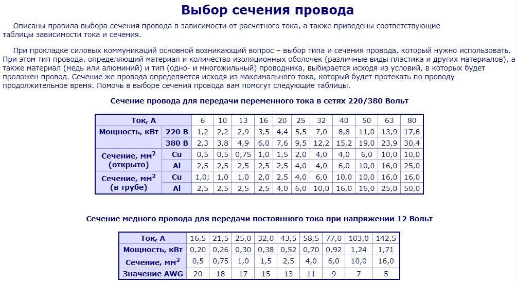 Калькулятор расчета сечения кабеля онлайн