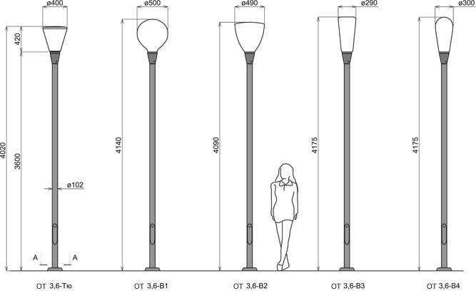 Лампы уличного освещения: светодиодные, натриевые, дрл