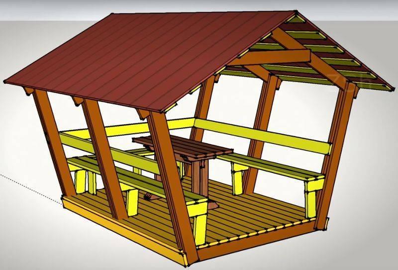 Как построить беседу на даче своими руками: инструкция и фото постройки | housedb.ru