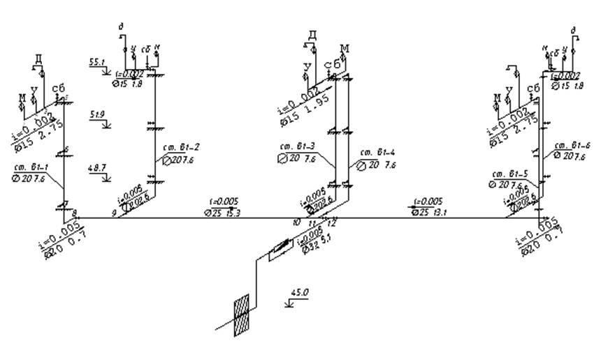 Проектирование и  условные обозначения на чертежах водоснабжения и канализации