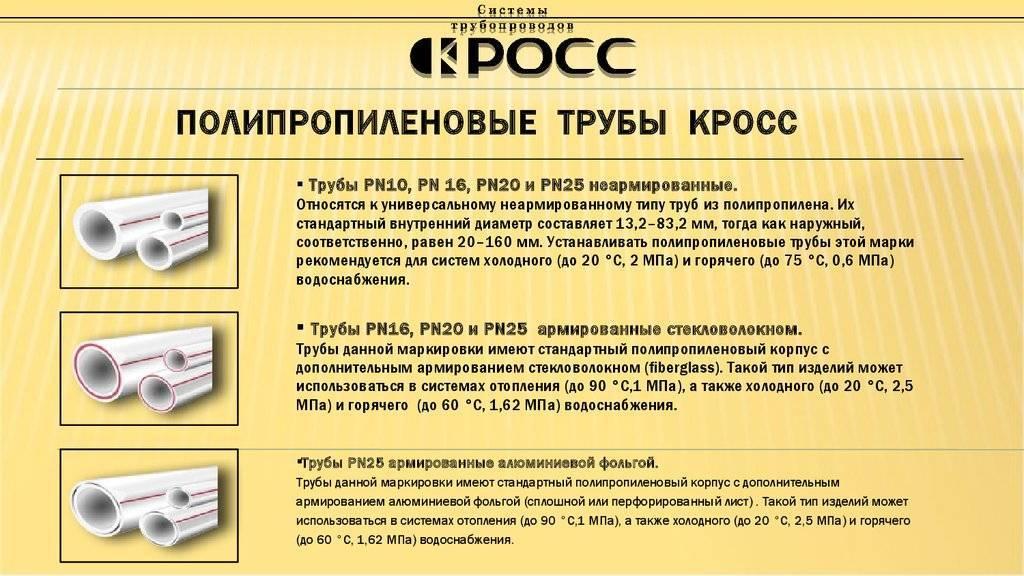 Выбор полипропиленовых труб для нужд отопления: описание и критерии выбора